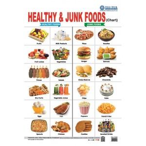 Healthy & Junk Foods Chart